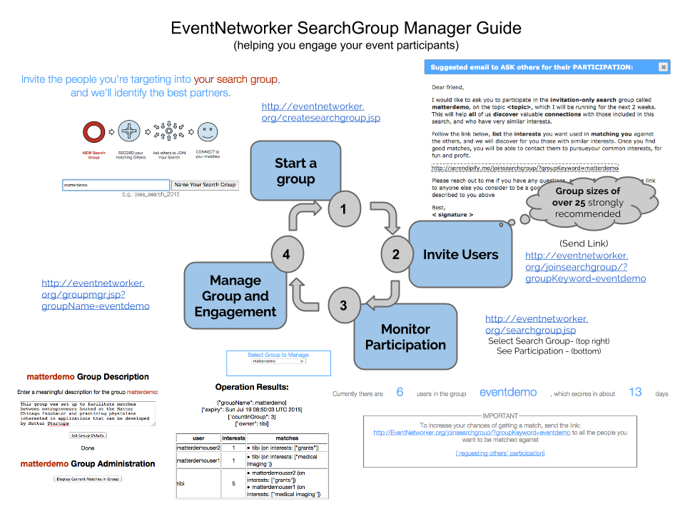 User Guide For Networking at Events